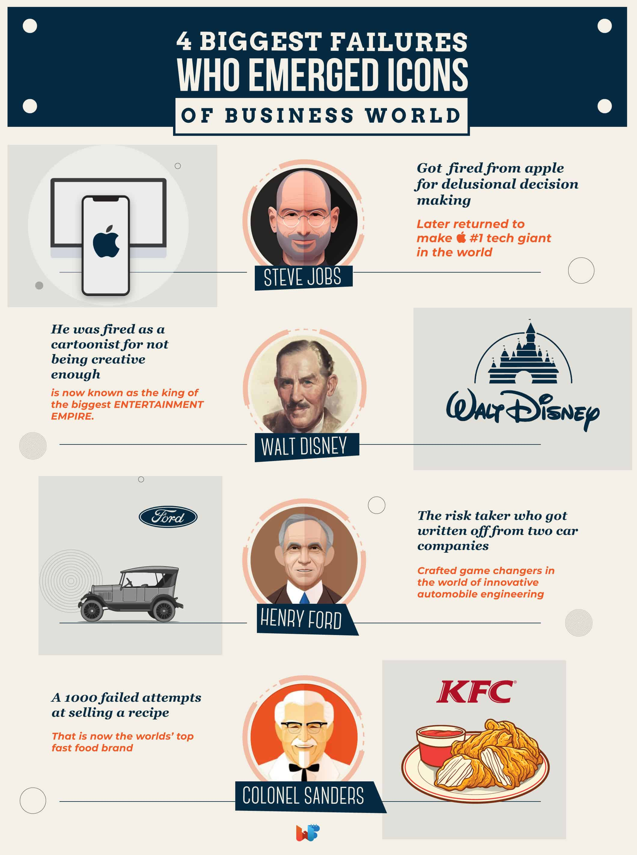BIGGEST-FAILURES-WHO-EMERGED-ICONS-OF-BUSINESS-WORLD