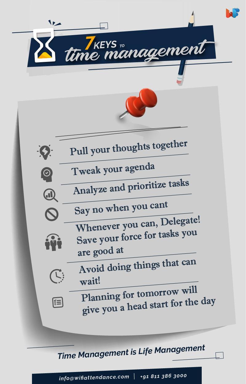 Keys to time management