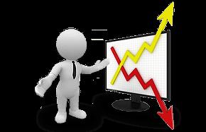 Controls budget - human resource management